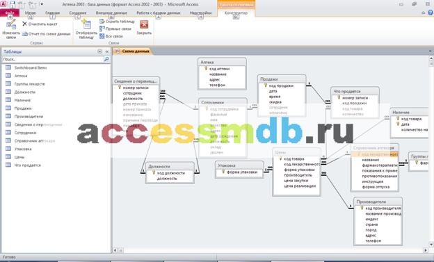 Рис.1 Скачать базу данных access Аптека. Схема данных.