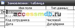 Скачать базу данных (БД) «Автозаправочная станция» MS Access