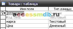 БД access «Автозаправочная станция» MS Access