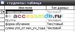 БД access «Контроль оплаты за обучение» MS Access