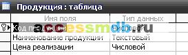 (БД) «Мебельная фабрика» MS Access