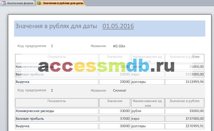 Отчёт «Значения в рублях для даты» базы данных access «Анализ показателей финансовой отчетности предприятий».
