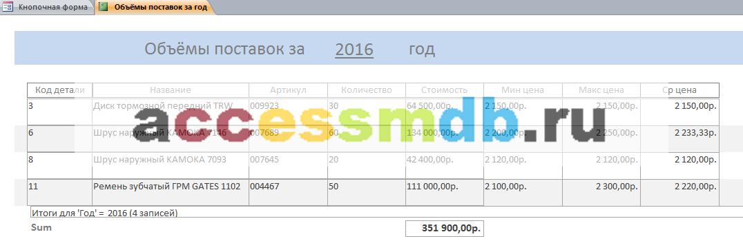 База данных (бд) access «Фирма по продаже запчастей». Отчёт «Объёмы поставок за год» для введённого пользователем года.