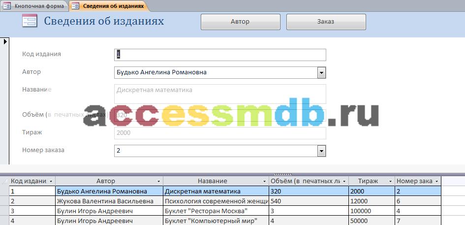 Форма «Сведения об изданиях». Пример готовой базы данных «Издательство».