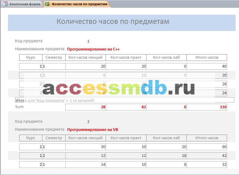 Скачать базу данных access «Определение факультативов для студентов». Отчёт «Количество часов по предметам».