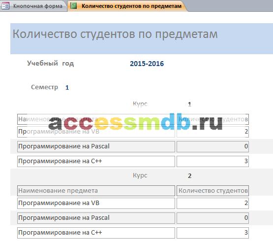 Отчёт «Количество студентов по предметам». Скачать базу данных access «Определение факультативов для студентов».
