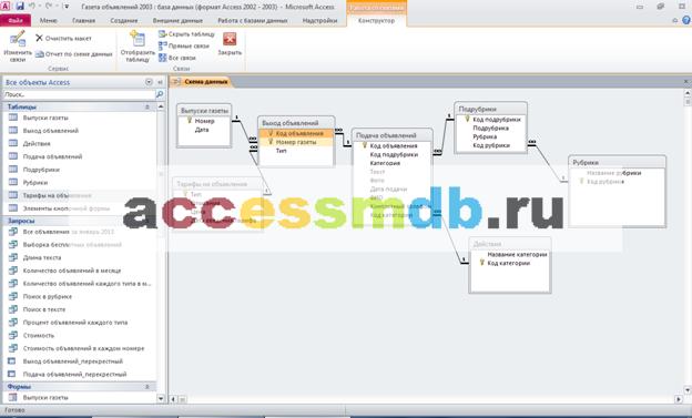 Рис.1 Пример базы данных access. Скачать базу данных (БД) Газета объявлений. Схема данных.