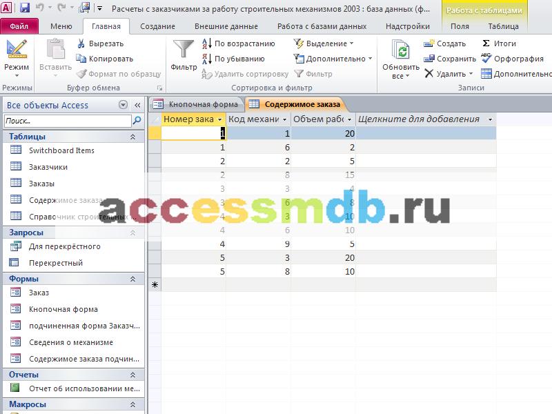 Таблица «Содержимое заказа». Пример базы данных access.
