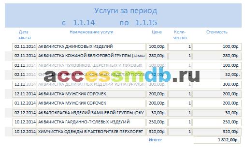 Готовая база данных access Химчистка. Отчёт «Услуги за период»