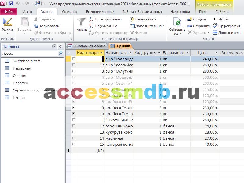 Таблица «Ценник». Готовая база данных access.