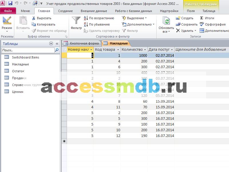 Таблица «Накладные». Готовая база данных access.