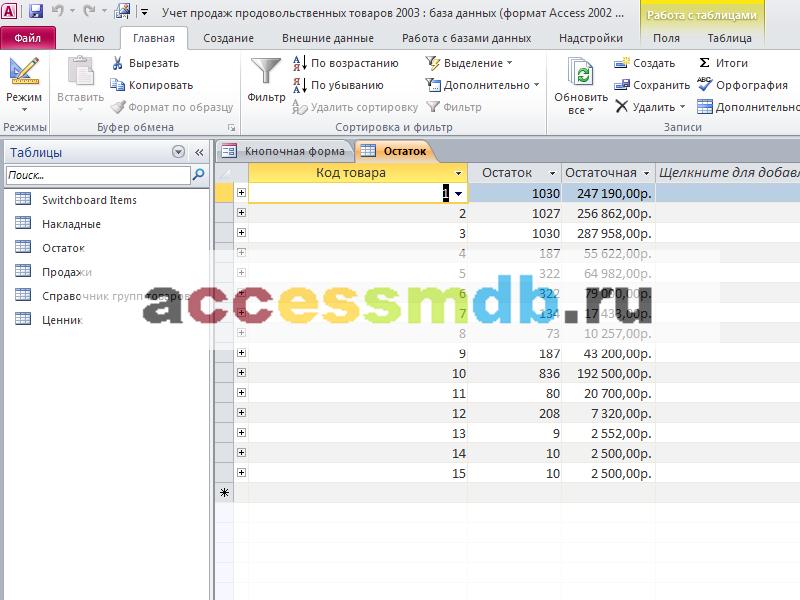 Таблица «Остаток». Готовая база данных access.