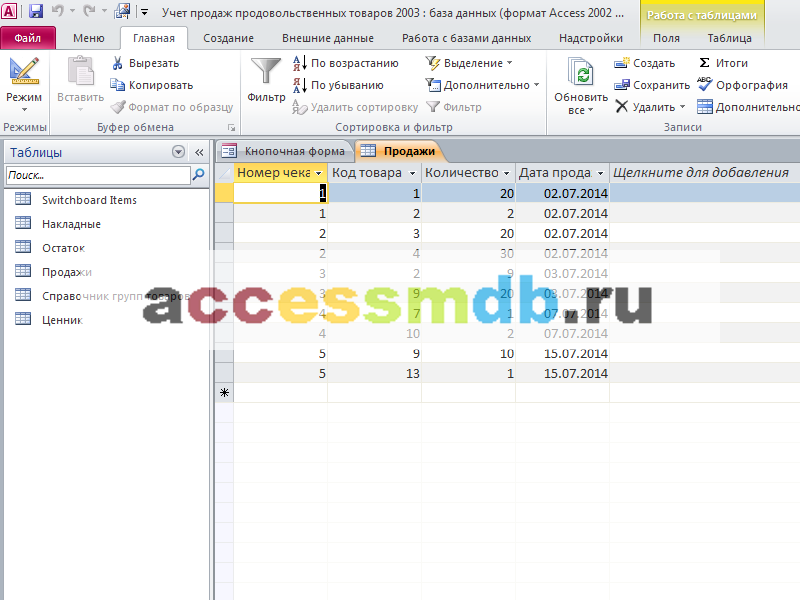 Таблица «Продажи». Готовая база данных access.