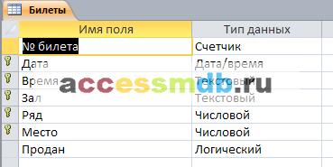 """Таблица """"Билеты"""" бд Кинотеатр. Готовая база данных access."""