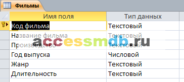 "Таблица ""Фильмы"" базы данных Кинотеатр. Готовая база данных access."