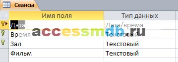 """Таблица """"Сеансы"""" бд Кинотеатр. Готовая база данных access."""
