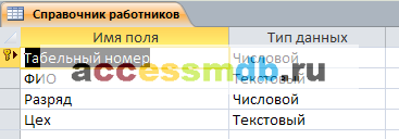 "Таблица ""Справочник работников"". Готовая база данных access."