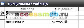 Скачать базу данных (БД) «Спорт» MS Access